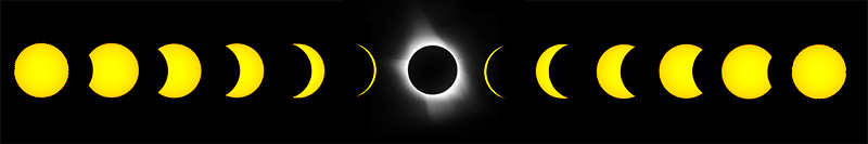 Progression of a total solar eclipse